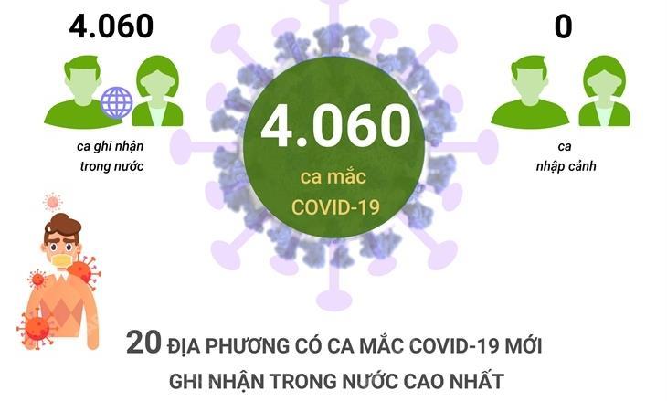 Cập nhật số liệu về ca mắc Covid-19 tại Việt Nam